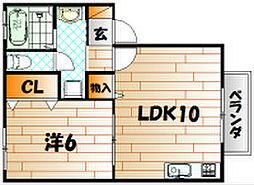 プチモンド A棟[2階]の間取り