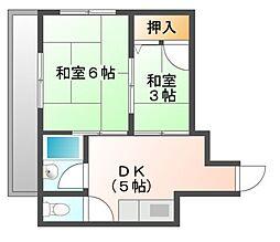 千成ハイツ[2階]の間取り
