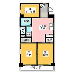 石神井公園駅 8.6万円