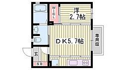 西舞子駅 5.7万円