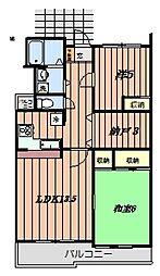 ラックスハイム鶴川2[202号室]の間取り