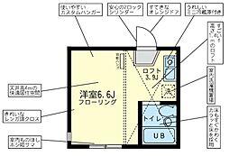 ユナイト 矢口渡バルボーザ[1階]の間取り