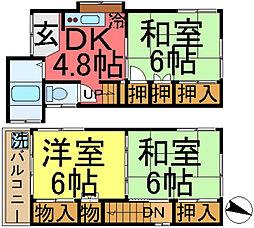 新小岩駅 8.6万円