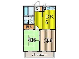 エステートSHIBANISHI[2階]の間取り