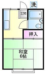 中和田コーポ[1f号室]の間取り