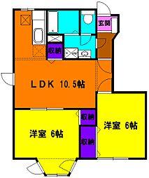 静岡県磐田市川袋の賃貸アパートの間取り