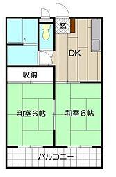 シャトレ神岳II[506号室]の間取り