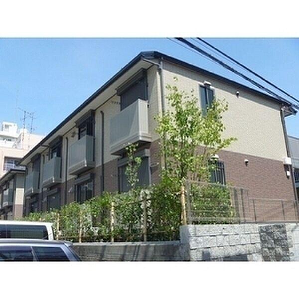 千葉県松戸市松戸の賃貸アパート