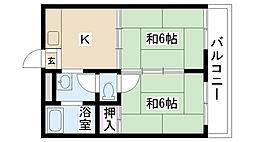 MJハイツ東別府(旧 ユーハイム)[202号室]の間取り