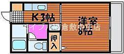 岡山県倉敷市川西町丁目なしの賃貸アパートの間取り