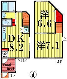 La cesteria 2階2DKの間取り