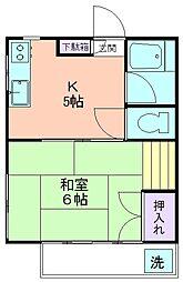 町田コーポ[202号室]の間取り