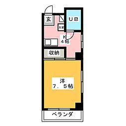 錦糸町駅 8.2万円