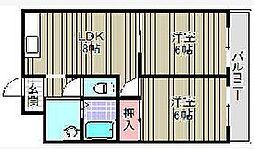 増田ハイム 2階2DKの間取り