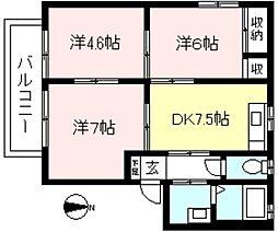 京王線 分倍河原駅 徒歩12分の賃貸アパート 2階3DKの間取り