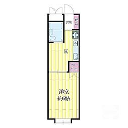 ブルーハイツNIWA[1階]の間取り