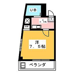 神宮前駅 3.9万円