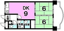 安里駅 1,500万円