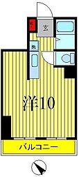 パークヒル舎人[206号室]の間取り