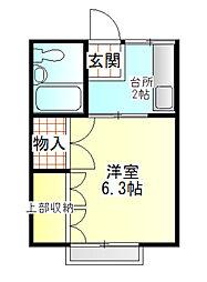 下曽我駅 2.8万円