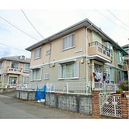 海老名駅 7.2万円