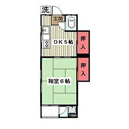 古登仁喜荘[101号室]の間取り