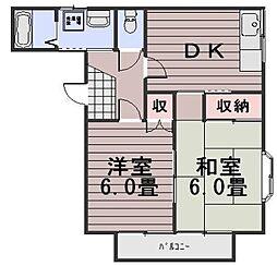 岡山県岡山市南区北浦の賃貸アパートの間取り