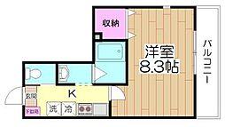 GLAD西新井[201号室]の間取り