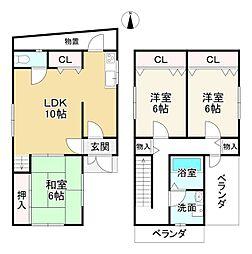 藤森駅 2,080万円