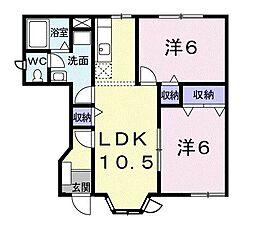 エス C[1階]の間取り