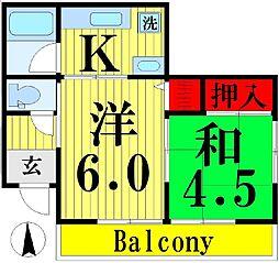 西新井駅 5.7万円