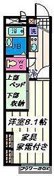 埼玉県川口市源左衛門新田の賃貸アパートの間取り