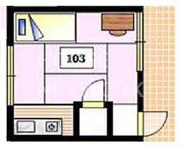 好川荘(女性限定・シェア)[103号室号室]の間取り