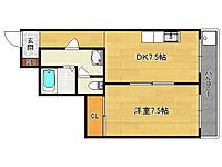間取り(2室がバルコニー2面した開放感ある間取りの1DK。収納大きめです。)