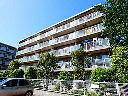LAZFITH  SHINYABASHIRA[1階]の外観