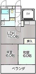 エステートK[5階]の間取り