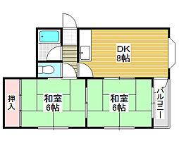 フォンタル堺東[2階]の間取り