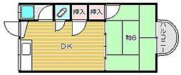 大喜ハイツ[2階]の間取り
