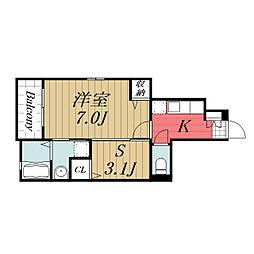 千葉県成田市不動ヶ岡の賃貸アパートの間取り