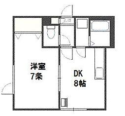 北海道札幌市豊平区月寒東三条9丁目の賃貸アパートの間取り