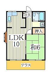 ソニックニシノ[1階]の間取り