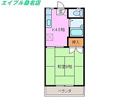 三重県いなべ市大安町大井田の賃貸アパートの間取り