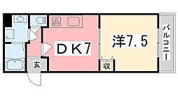東雲Kマンション[205号室]の間取り