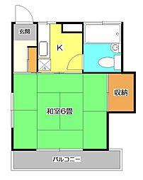 KMハイツ[2階]の間取り