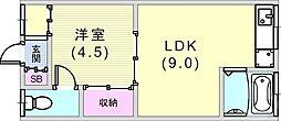 上沢駅 4.0万円