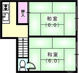 和田岬駅 2.8万円