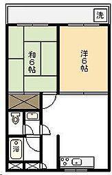 神宮レジデンス[201号室]の間取り