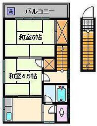 東京都足立区千住旭町の賃貸アパートの間取り