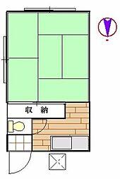 千川駅 3.7万円