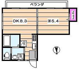 CUBE HM[2階]の間取り